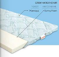 Матрас для диванов Футон Спайс 65*190