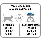 Pro Plan Sterilised с кроликом 1,5кг - сухой корм для стерилизованных кошек/кастрированных котов, фото 3