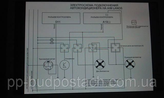 Підключення кондиціонера - перший запуск