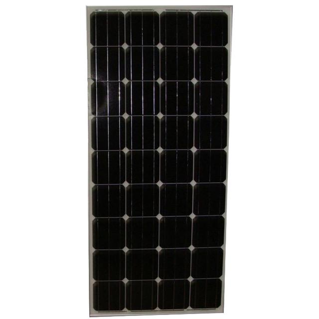 Поликристаллические солнечные панели