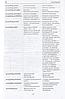 Словник податкових, фінансових та юридичних термінів. Англо-російсько-український., фото 6