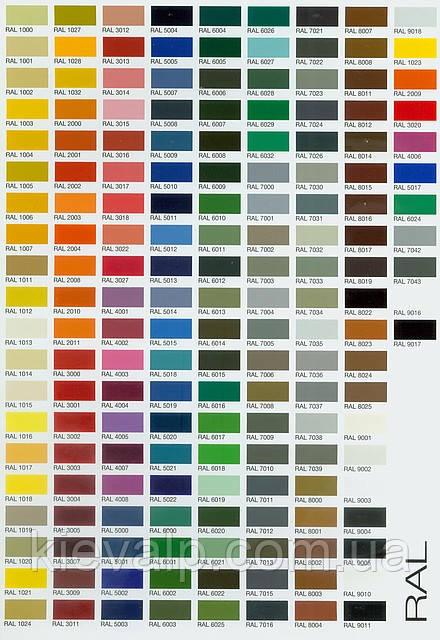 Цветовая шкала RAL