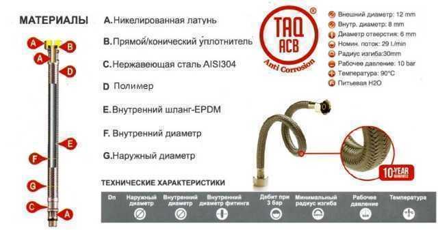 Шланг водяной TUCAI 1/2*1/2 BВ 0,5м. АНТИКОРРОЗИЯ TAQ ACB HG-1212-500 204276