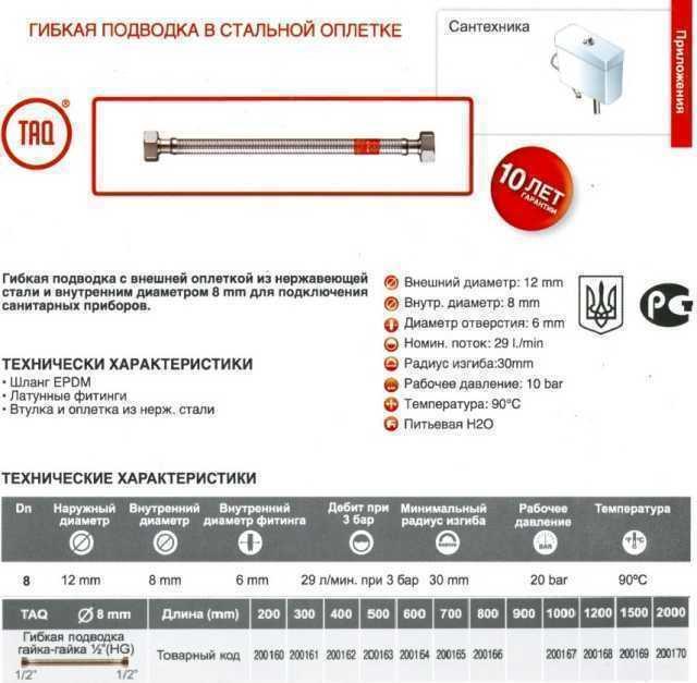 "Шланг водяной TUCAI 1/2""x1/2"" ВВ 0,5м. TAQ HG-1212-500 200163"