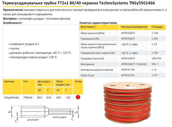 Термоусадочная трубка ТТ2х1 80/40 красная в рулонах 25м TechnoSystems TNSy5501466, фото 2