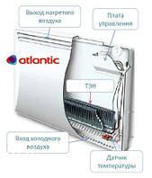 Atlantic Thermor CMG-D MK01  1500 (F118) c электронным управлением, фото 1