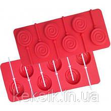 Форма для lollipop леденец