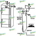 Регулятор тяги RT4 на твердотопливный котел, тягорегулятор для котла, фото 5