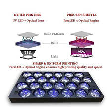 Світлодіодна матриця для 3D принтера Phrozen Shuffle 4K