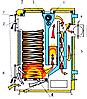 Твердопаливний котел нижнього горіння KALVIS 2-20, фото 3