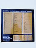 Тент автомобільний поліестер М Дорожня карта 440х185х145 позашляховик, фото 4