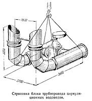Установка и выверка блоков и деталей трубопроводов