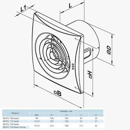 Бытовой вентилятор Вентс 100 Квайт, фото 2