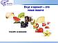 Манго ароматизатор пищевой для кондитерских изделий и сладкой ваты Дестилла (Destilla GmbH), фото 4