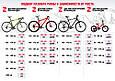 """Велосипед двухколесный Explorer 16"""" (красный цвет) со страховочными колесами, фото 2"""