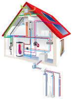 Тепловые насосы для отопления дома
