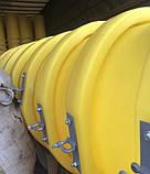 Смiттєскидач 36 (м), будівельний рукав для сміття, фото 3