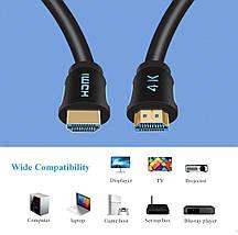 HDMI Кабель 2.0 ANMCK с поддержкой Full HD/4K/3D 2 метра, фото 3