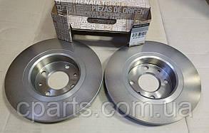 Комплект гальмівних не вентильованих дисків Renault Sandero (оригінал)