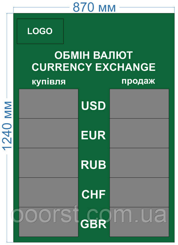 Электронное табло обмена валют(красные модули) - 5 валют 870х1240мм
