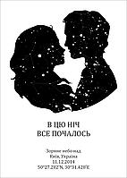 """Постер-карта звёздное небо """"В цю ніч це почалось"""" Размер 21*30 см"""