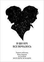 """Постер-карта звёздное небо """"В цю ніч все почалось"""" Размер 21*30 см"""