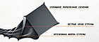 Струна косильная ECHO Black Diamond 2,7 мм 216 м спиральная, фото 2