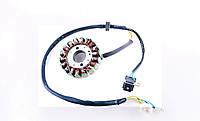 Статор генератора   для максискутера 4T CH250   (18 катушек)