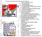 Котел для твердого топлива 550 кВт РЕТРА-4М, промышленный котел на всех видах твердого топлива, фото 6