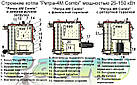 Твердотопливный котел 65 кВт РЕТРА-4МCombi, ретортная горелка, фото 9