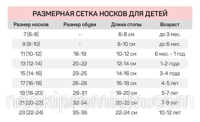 таблица размеров детских носков