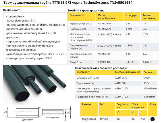 Термоусадочная трубка ТТТК15 9/3 черная TechnoSystems TNSy5501664, фото 2