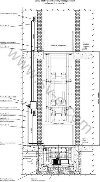 Электрооборудование гидравлического подъемника