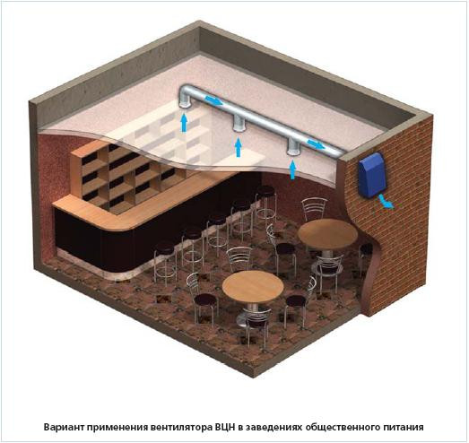 Вытяжной центробежный вентилятор ВЕНТС ВЦН