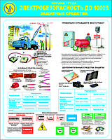 Стенд по охране труда «Электробезопасность до 1000В. Защитные средства»