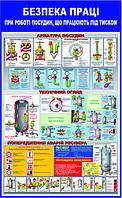 """Стенд по охране труда «Безпека праці при роботі посудин, що працюють під тиском"""""""
