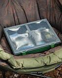 Коробка - поводочница, фото 4