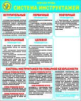 "Стенд по охране труда «Система инструктажей"""