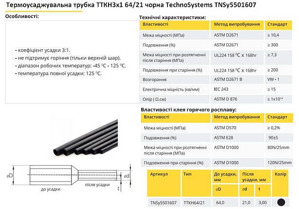Термоусадочная трубка ТТКН 64/21 черная TechnoSystems TNSy5501607, фото 2