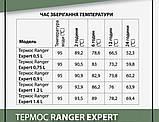 Термос пищевой до 24 часов  Ranger Expert 1,6 литра оливковый (гарантия), фото 9