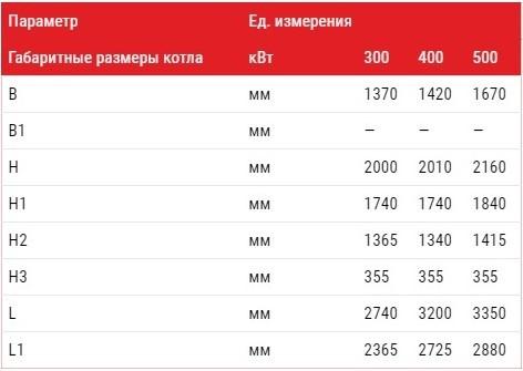 Габаритные размеры Котел АЛЬТЕП TRIO UNI PLUS 300, 400, 500 кВт (Фото)