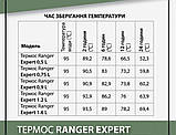 Термос Ranger Expert 1,2 L (Ар. RA 9921), фото 9