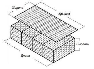 Крышка на  матрац Рено 3*2м, яч.8х10 см д. 2,7 мм Оцинк
