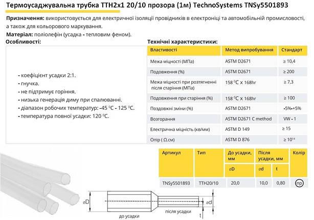 Термоусадочная трубка ТТН2х1 20/10 прозрачная 1 метр TechnoSystems TNSy5501893, фото 2