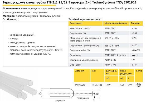 Термоусадочна трубка ТТН2х1 25/12.5 прозора 1 метр TechnoSystems TNSy5501911, фото 2