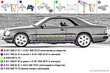 Клипса крепления порога Mercedes W124 COUPE (ОЕМ; A0019883681), фото 3