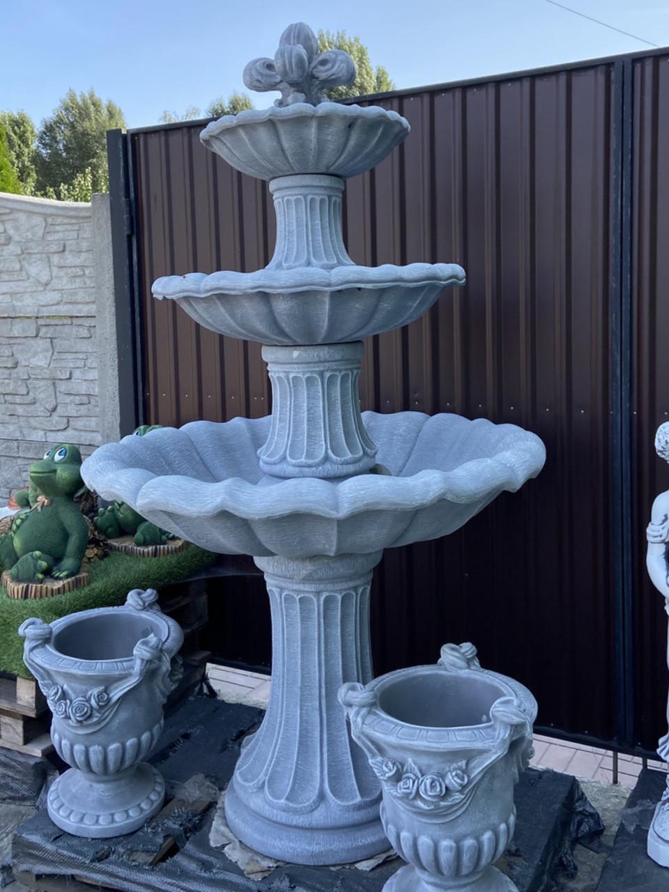 Фонтаны купить бетона залить дорожку цементным раствором
