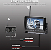 Система паркування для вантажівки SAMFIWI C1073 (Бездротовий Монітор 7 дюймів + 1 бездротова камера 12-24V)CPA, фото 7