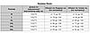 Лосины женские трикотажные на меху Норма и Батал M - 4XL Леггинсы зимние трикотажные с лампасами Nice, фото 6