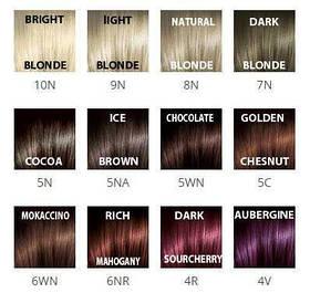 Краска для волос HERBAL TIME PHYTOCARE 7N Темно-русий (3800010560047)